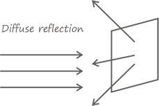 relexión-difusa-señales-de-transito-reflectivas