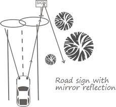señales-tránsito-reflexión-espejo