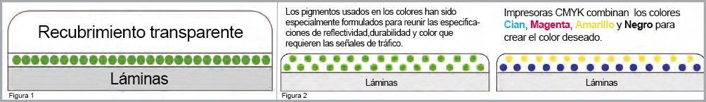 Impresora digital para señales de tránsito 5