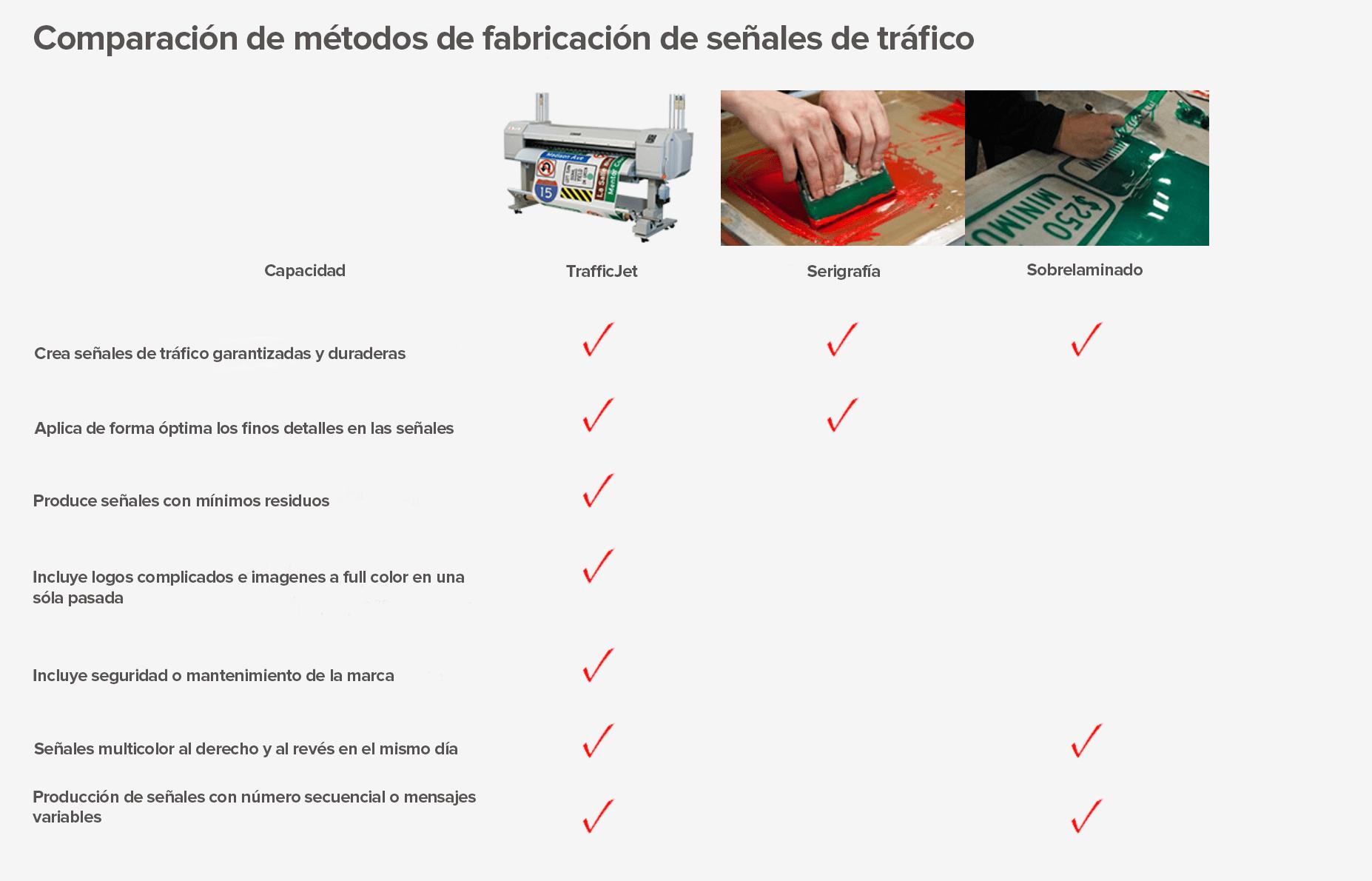 Impresora para señales de tráfico TrafficJet